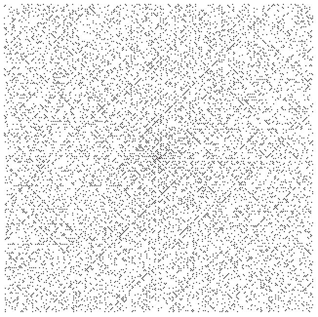 Первые 100000 чисел спирали Улама