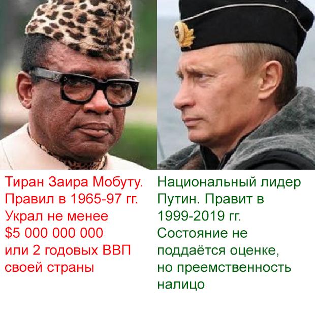 Мобуту и Путин