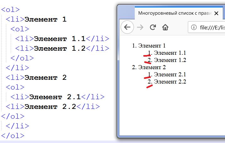 """многоуровневый список в HTML, """"неправильные"""" номера 2-го уровня подчёркнуты красным"""