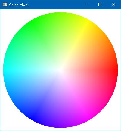 цветовой круг HSV