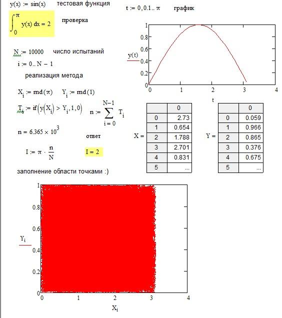 Стохастическое интегрирование (метод Монте-Карло) в MathCAD.