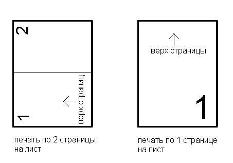 Схема двусторонней печати