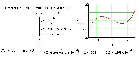 метод простых итераций пример решения нелинейных уравнений
