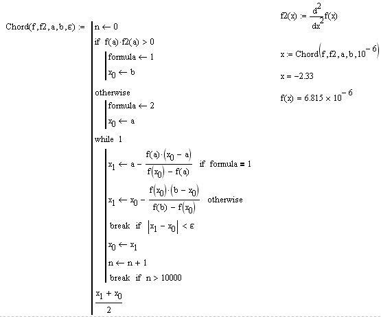 Метод верхней релаксации пример
