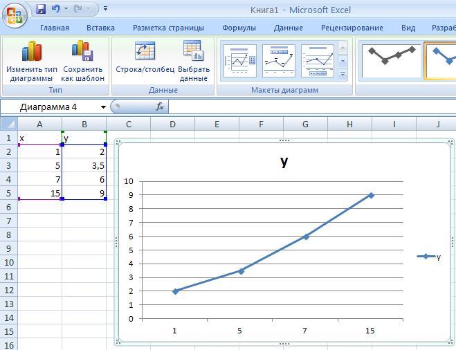 Как сделать график в excel 2007 по осям